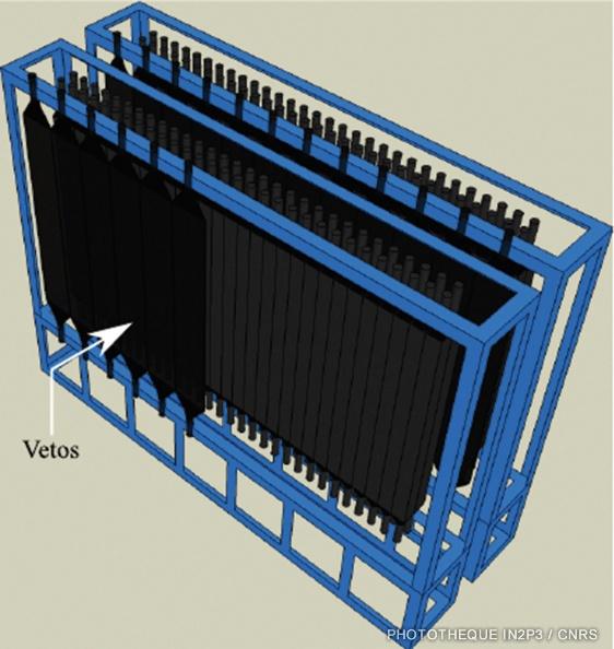 Le LPC Caen, Des réalisations récentes (2000-2020). Détecteur NEBULA au RIKEN au Japon. Le projet EXPAND se propose d'augmenter le nombre de détecteurs (lattes noires) dans le cadre d'une ANR obtenue en 2015.